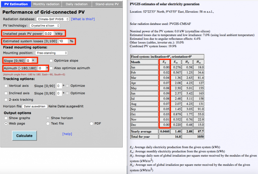 Solarertrag der PV-Anlage Quelle: http://re.jrc.ec.europa.eu/pvgis/apps4/pvest.php