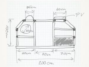 Konstruktion des Aufbaus aus Dachlatten